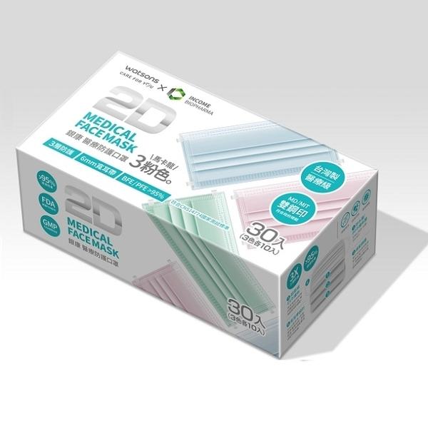 銀康醫療防護口罩-平面3粉色