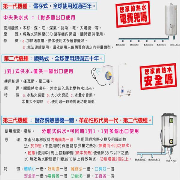 『怡心牌熱水器』 ES-1426T 快速加熱 直掛式電熱水器 54.8公升 220V (調溫型)  配合太陽能節能 公寓用