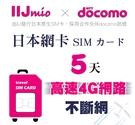 IIJ官方訊號5天日本網卡,採用docomo訊號,北海道、沖繩皆覆蓋 (期限2020/9/30)