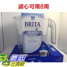 [含兩個濾芯] Brita Lake (最高容量4L) 2.4L 白色 Pitcher 10杯 濾水壺 (含2支8周圓形濾芯) 可過濾151公升