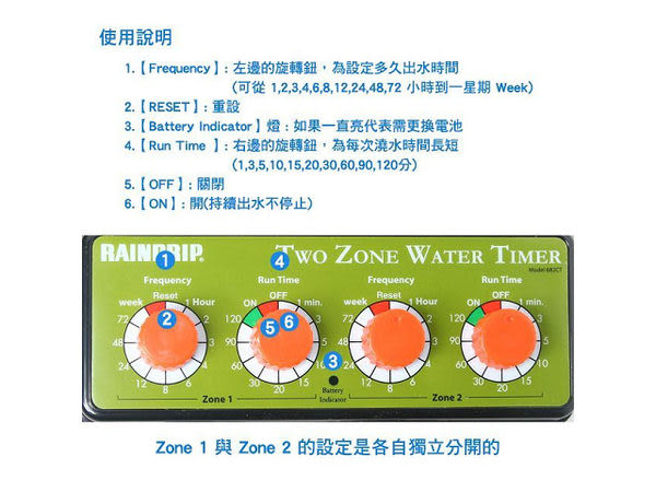 美國Raindrip雙孔(一台抵兩台)電子式(簡易型)灑水器加可調滴灌組合包