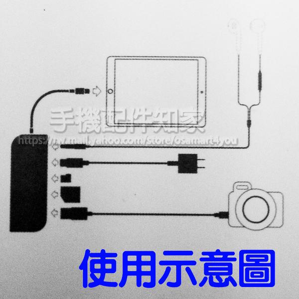 【Lightning 多功能Hub】蘋果 五合一 OTG+讀卡機+充電+3.5mm耳機 轉接器/外接隨身碟-ZY