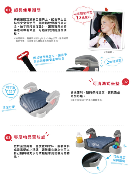GRACO COMPACT JUNIOR 幼兒成長型輔助汽車安全座椅-藍線條