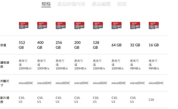 SanDisk 256GB 256G microSDXC【Ultra 100MB/s】microSD micro SD SDXC UHS U1 C10 A1 SDSQUAR-256G 手機 記憶卡