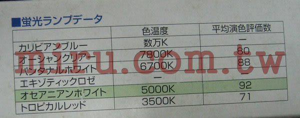 【西高地水族坊】日本SUDO生命之光植物軟體育成太陽燈管(15W)