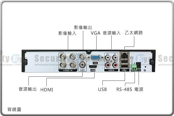【台灣安防家】士林電機NVR監控1080P雷神DVR主機4路適AHD紅外線網路IPC攝影機及4合1防水傳輸器