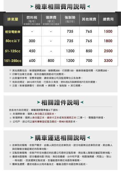 [結帳折4000]YAMAHA 山葉機車MY CUXI-115 GO正-鼓煞版--2018新車.選一次付清 折4000元