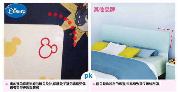 [首雅傢俬] MIT 迪士尼 系列 維尼  5尺 雙人床 兒童床架