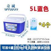 戶外保溫箱冷藏箱家用商用外賣便攜保鮮箱釣魚車載冰箱大小號冰桶 MOON衣櫥 YYJ