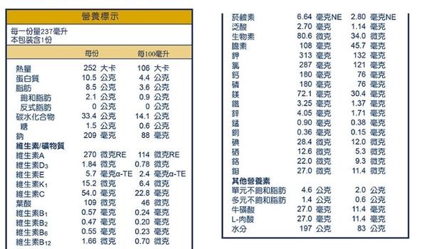 亞培原味安素菁選不甜 237ml 1箱 *維康