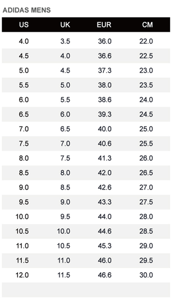 Adidas Nmdr1 [FV7969] 男女鞋 運動 休閒 籃球 慢跑 潮流 舒適 緩震 經典 穿搭 愛迪達 黑