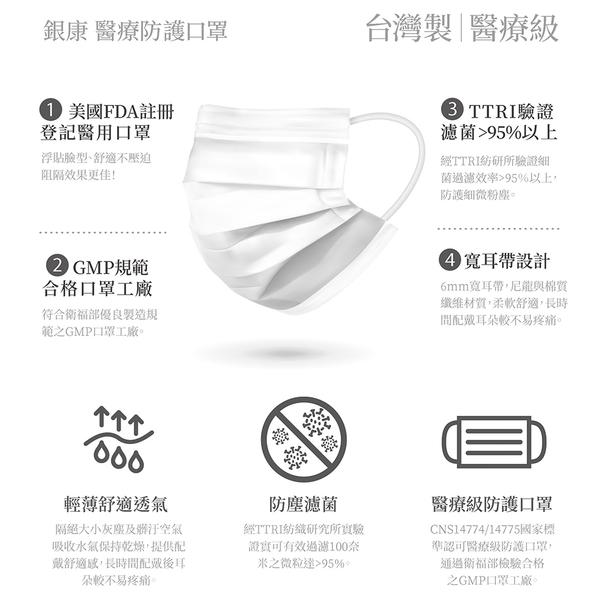 銀康 2D醫療防護口罩 黑色 / 馬卡龍色 30入(3色各10入)【套套先生】成人醫療口罩