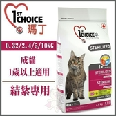 *WANG*【免運】瑪丁 第一優鮮貓糧《結紮成貓》貓飼料10kg