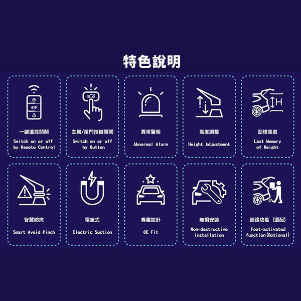 【SUBARU】2017~年速霸陸 XV專用 電吸式智能電動尾門*可加購腳踢掀開