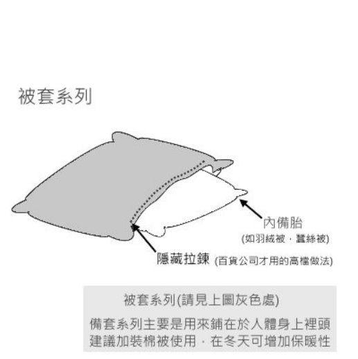 單品--北歐簡約風(B)100%精梳、純棉、台灣製【6X7冬薄被套】單品