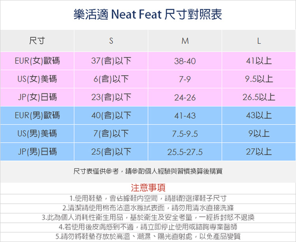 【Neat Feat 樂活適】 女性飛躍輕盈鞋墊 紐西蘭 原裝公司貨