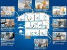 【麗室衛浴】 免化糞池 法國室內排水系統領導者. 解決汙水排放問題管線設置問題 升利保