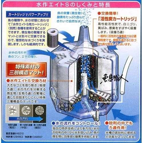 SUISAKU水作【內置空氣過濾器 M】水妖精、淨水專用 魚事職人