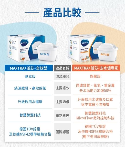 德國BRITA MAXTRA Plus 濾芯去水垢專家(4支入)