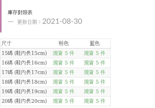 【樂樂童鞋】台灣製POLI安寶洞洞鞋-藍色 P057-1 - 女童鞋 男童鞋 涼鞋 休閒鞋 大童鞋 小童鞋 洞洞鞋