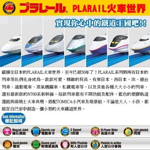 火車軌道配件 R-22 新Y字軌 (PLARAIL鐵道王國) 71948