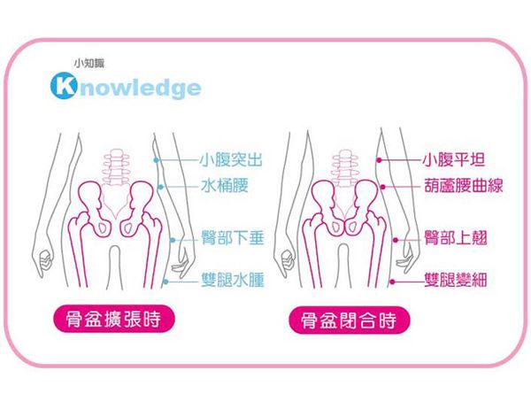 【奇買親子購物網】酷咕鴨KU.KU. 精雕俏臀骨盆帶-(黑/粉)