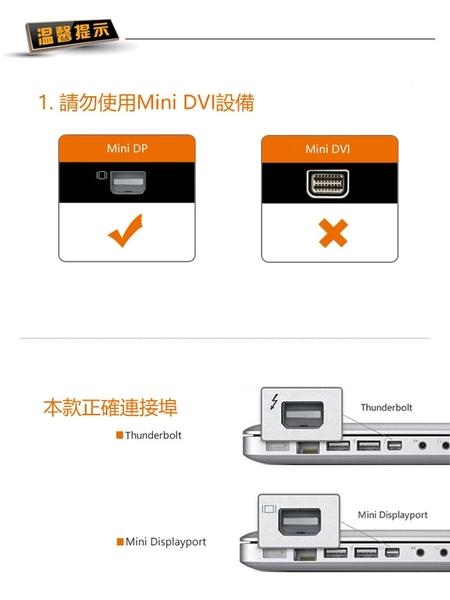 Mini Display(公)轉Mini Display(公)1.8米連接線Mini DP to Mini DP