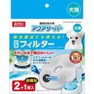 《日本MARUKAN》DP-930狗狗專用自動飲水器過濾棉(DP-929專用)