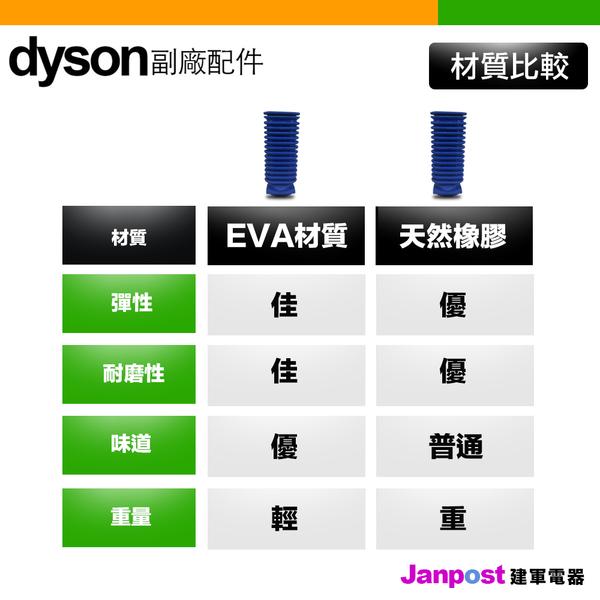 Dyson 戴森 V6 V7 V8 V10 V11 DC74 fluffy EVA材質 軟管 零件 電動軟質滾筒 碳纖維用 含T9&T10螺絲起子