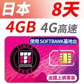 【TPHONE上網專家】日本 SOFTBANK 高速上網卡 8天無限上網 (前面4GB 支援4G)