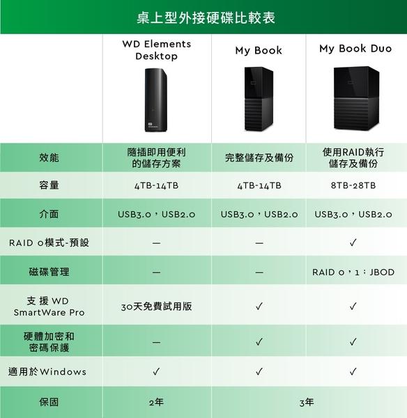 WD My Book 14TB 3.5吋外接硬碟 USB3.0 超高速傳輸速率 原廠公司貨 原廠保固 威騰 14t