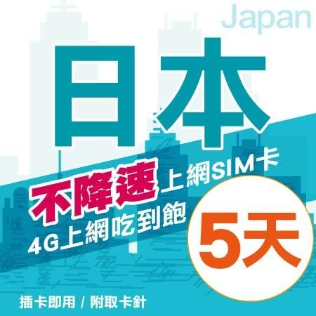 【Hallo】日本上網卡 5日 不限流量不降速 4G上網 吃到飽上網SIM卡