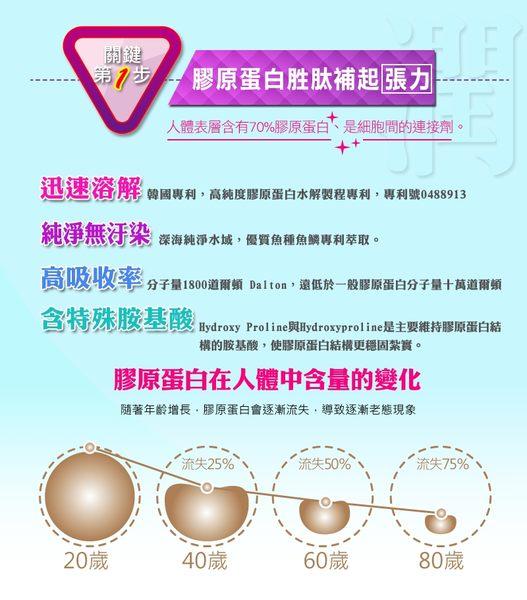 《買一送一》海洋膠原蛋白胜肽PLUS珍珠粉(共2盒)【京都念慈菴】
