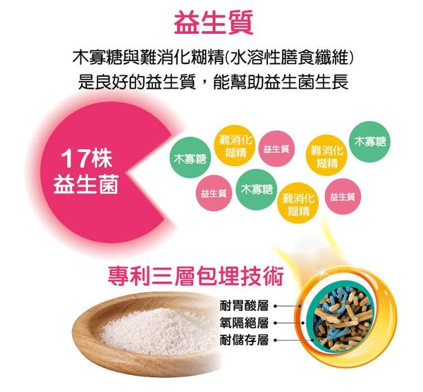 悠活原力 LP28敏立清益生菌 第四代菌株升級版-草莓多多(30條/盒) 大樹