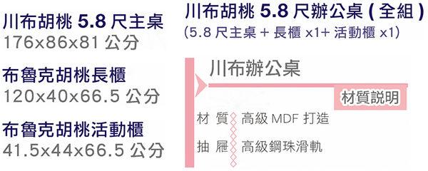 【森可家居】川布胡桃5.8尺辦公桌(全組) 7ZX655-4