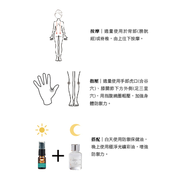 【Orient Retreat登琪爾】LOVE&HOPE 防禦保健油10ml+壞天氣保健油10ml 提升免疫力 防疫 滴於口罩