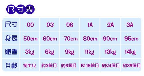 【奇買親子購物網】酷咕鴨KU.KU. 春夏有機純棉連身衣(藍色/粉色)