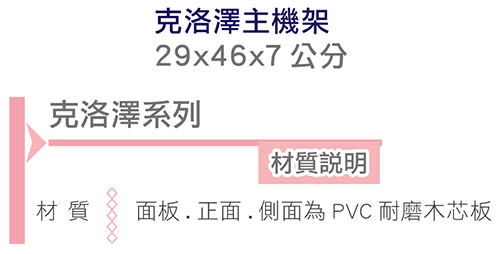 【森可家居】克洛澤主機架 7ZX617-4 電腦主機架 木紋