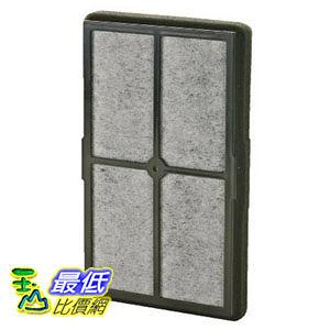[美國直購] GermGuardian 過濾器 FLT4010 Replacement Filter for Table Top Air Cleaning System AC4010 $871