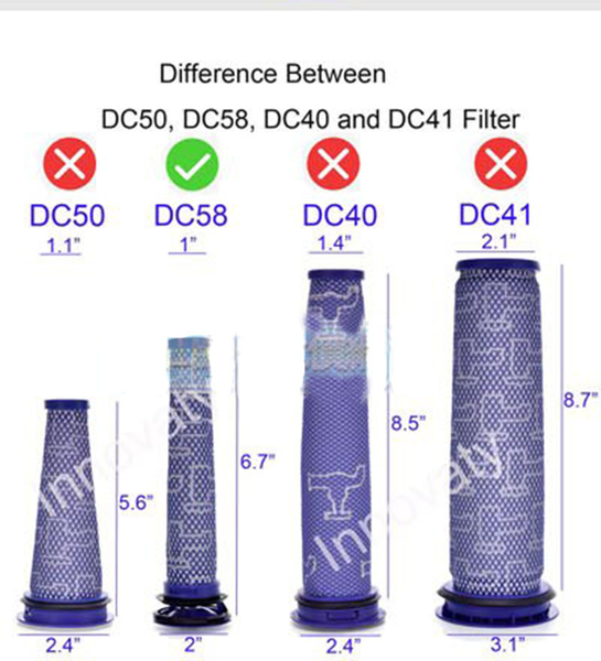 Dyson DC58 V6 副廠前置和後置濾網 HEPA Post-Motor Filter Kit Compatible Part#965661-01,966741-01 (o86)