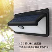 三面發光爆亮太陽能廣角防水 100顆LED感應燈