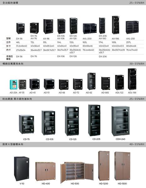 收藏家 163公升左右對開式電子防潮箱 AXL-200