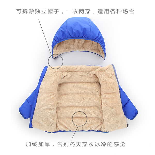 冬季1兒童棉襖2加絨加厚外套3寶寶羽絨棉服4歲男女童棉衣嬰兒冬裝 格蘭小舖