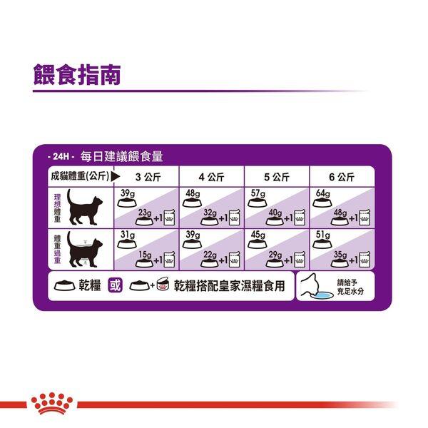 *KING WANG*法國皇家S33《挑嘴/腸胃敏感成貓》2公斤