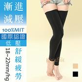 18~22mmHg 束全腿│壓力襪│漸進減壓 輕薄│舒活系列 低壓【康護你】