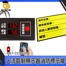 博士特汽修 展覽館 計數器 LED告示牌 人流統計 人流管理 客流量統計 娛樂場所 MET-CC999F