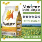 *WANG*美國Nutrience紐崔斯《無榖養生小型犬-雞肉+火雞+鯡魚》5公斤 狗飼料