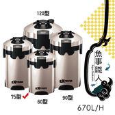 德彩 Tetra ExPower75 外置過濾器 圓桶【670L/H】靜音圓筒 水草海水 專業精品 TF75 魚事職人