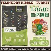 *WANG*【嘗鮮價】LOGIC自然邏輯天然糧《全貓種低敏火雞肉》3.3磅-低敏高適口性