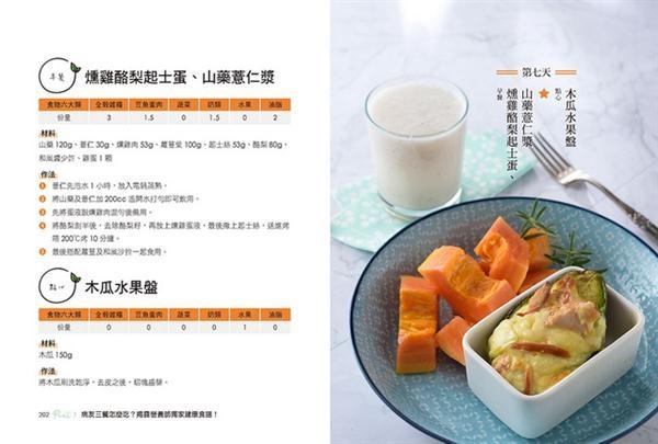 糖尿病每日飲食提案:跟著營養師這樣吃,3餐低GI、有效控糖,遠離糖尿病!